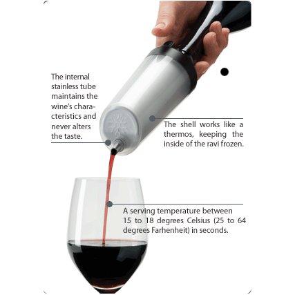 Ravi Instant Red Wine Chiller