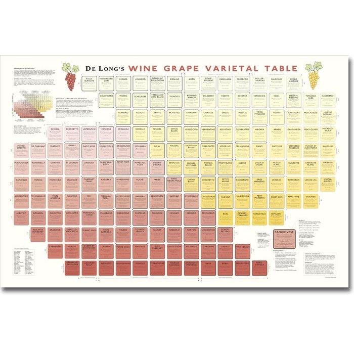 Delong's Wine Varietal Table